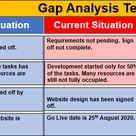 Gap Analysis Template Download