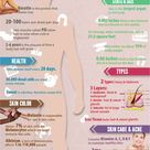 Fun facts about the skin you're in! #skin #dermatology