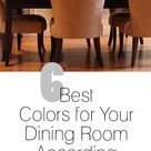 6 Best Colors for Your Dining Room According to Feng Shui | LoveToKnow