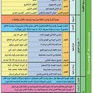 Pin By Salihaibri On قواعد اللغة Learn Turkish Language Arabic Language Learning Arabic