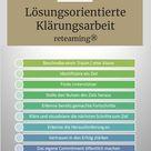 Lösungsorientierte Klärungsarbeit in elf Schritten