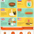 Helpful info graphic: Global Hangover Cures.