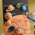 Out of this World Solar System - Project