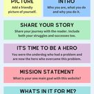 How To Write An About Me Page [Free Template Inside!]