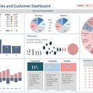 Modern Metrics PowerPoint Dashboard   SlideModel