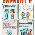 Free printable What is empathy   Elise Gravel
