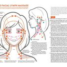Facial lymph massage direction guide poster PRINTABLE/   Etsy
