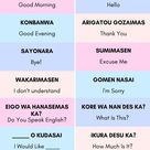 Useful Japanese Phrases For Tourists   Free Download