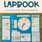Wetter Lapbook & Lernwerkstatt   Labbook Vorlagen für den Unterricht ausdrucken & basteln