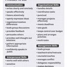 Pin by Émeline Deli on Resume Tips Objective | Job interview advice, Job interview tips, Resume tips