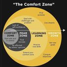 Comfort Zone? Yes, but