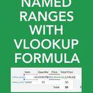 Excel Vlookup Named Range   MyExcelOnline