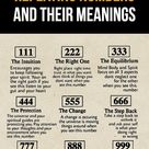 Repeating Numbers and their Meanings - The Minds Journal