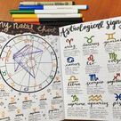 I'm a huge astrology geek, so I added this page to my bujo