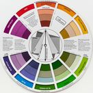 Color Theory for Decorating