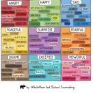 Download This Free Feelings Thesaurus Poster to Help Your Young Ones Identify their Feelings!