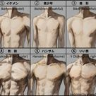 Most Attractive Male Body Type, Chinese Netizen Reactions - chinaSMACK