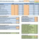 From Dough to Dollars: Creating a Successful Costing Model - Part I
