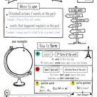 Simple Past - Sketchnote Übersicht – Unterrichtsmaterial im Fach Englisch