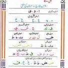 Basic Asan Tajweed Quran Rules Book In Urdu English PDF | Tadeebulquran.com