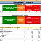 Project Management Gap Analysis Template Excel - Project Management Excel Templates