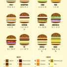 The A-Z Of Global Burgers #infographic