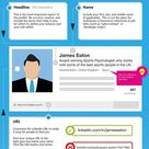 The Ultimate Linkedin Cheat Sheet Infographic - e-Learning Infographics