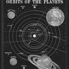 Solar System Art - Vintage Astronomy - Print of Solar System - Planets Art Print - 101 Art Print - Science Theme Room Decor - Astronomy Art