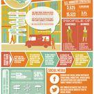 Budget Rental Truck