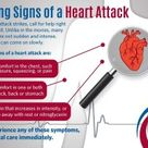 Chest Pain-Pain- how to know if you are having a heart attack