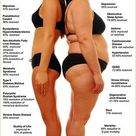 7 Types of Weight Loss Surgery   All You Need to Know