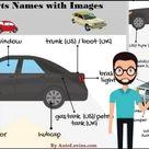Car Body Parts Names with Images - Internal & External Auto Parts List