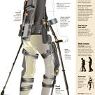 The bionic walker
