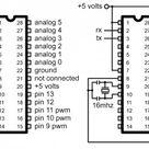 AT MEGA 328 Arduino pinout Circuit Diagram