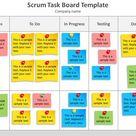 Free Scrum Task Board PowerPoint Template - Free PowerPoint Templates - SlideHunter.com
