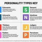 Die besten Berufe für jede Persönlichkeit