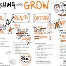 GROW – a Visual story