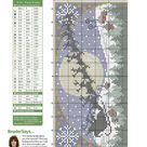 Counted Cross Stitch Patterns