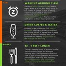 Everything You Need To Know: Intermittent Fasting