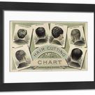 AD: HAIRCUTS, 1884. Hair cutting chart. Illustrations of various mens hairstyles. Framed Photo. AD: HAIRCUTS, 1884. <br> Hair cutting chart. Illustra.