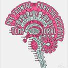 Brain Typogram   Print