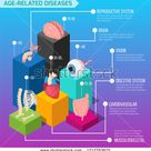 Age Related Human Diseases Infographics Layout Stock Vector (Royalty Free) 1212793675