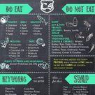 Food Lists
