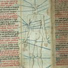 Doctor's folding almanac, MS G.47 fol. 6v - Images from Medieval and Renaissance Manuscripts