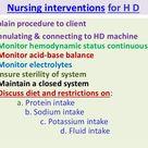 Nursing Care  of Patient on Dialysis