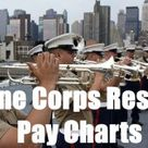 US Marine Corps Reserve Pay Chart - Operation Military Kids