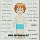 Deutsch Lernen | Learn German: Photo