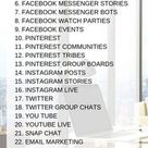 32 Places You Can Promote Your Business For Free