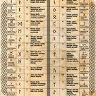 Book of Shadows: Divination - Elder Futhark Runes by CoNiGMa on DeviantArt