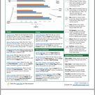 Free Microsoft Excel Intermediate Cheat Sheet